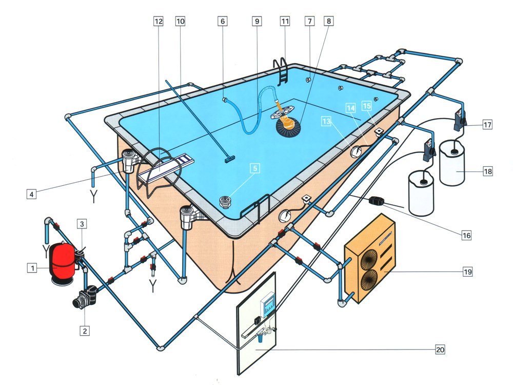 for Pool design engineering